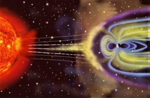 Geomagnetismo