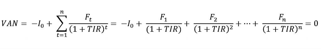 Formula de la tasa interna de retorno