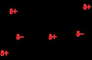 Fuerzas intermoleculares Qué son, características, tipos, propiedades, ejemplos