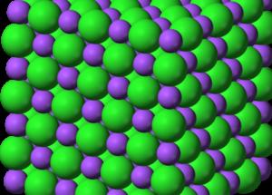 Estructura cristalina | Qué es, definición, tipos, ejemplos | Metales, no metales