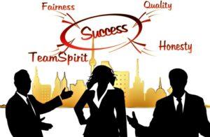Ética empresarial | Qué es, definición, características, para qué sirve, ejemplos