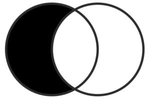 Lógica proposicional | Qué es, características, para qué sirve, elementos, propiedades