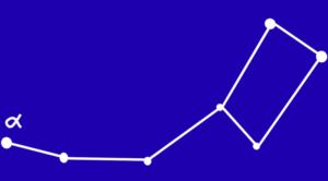 Osa Menor | Qué es, características, estrellas, observación, ubicación
