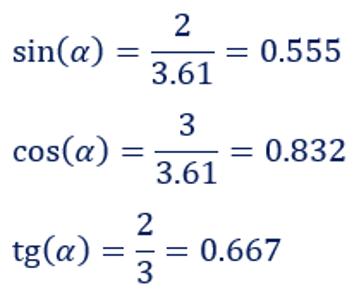 Trigonometría - Ejemplo 2