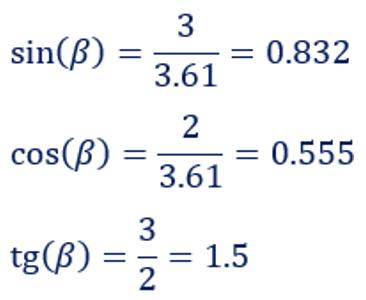 Trigonometría - Ejemplo 3
